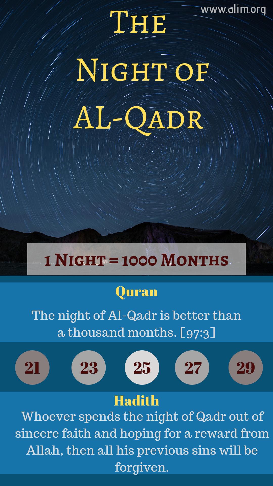 Benefits of Surah Ar-Rahman | Alim-Islamic Software For